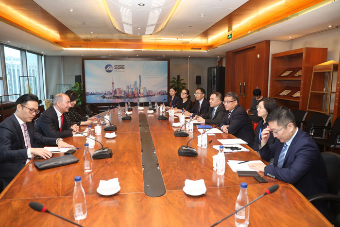 Mr. JIANG Feng, SSE President, met with delegates from FTSE Russell.